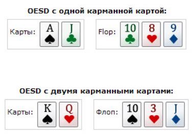 OESD+1 и OESD+2.